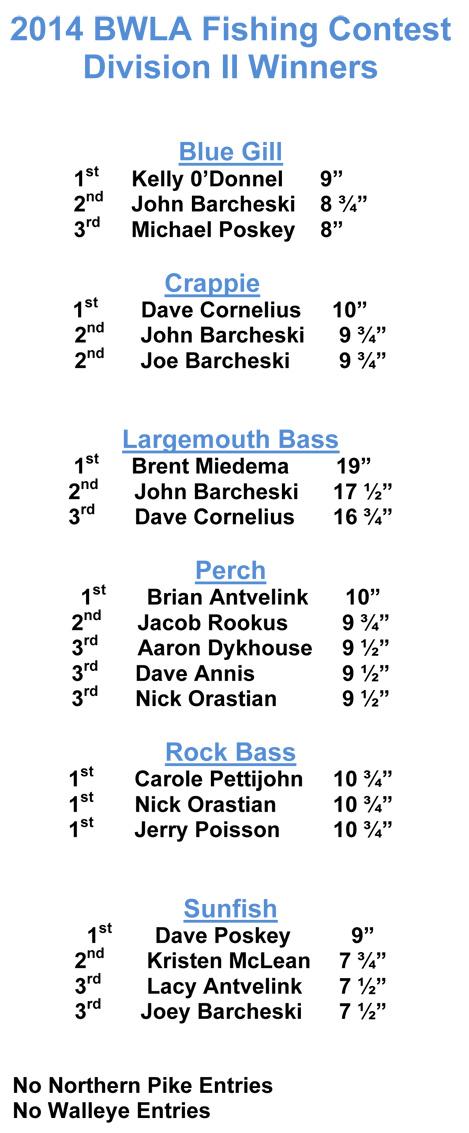 2014 FISHING CONTEST WINNERS