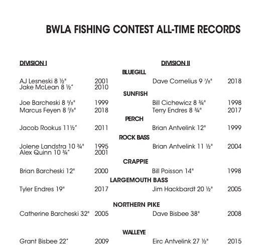 BWLA ALL TIME Fishing Records